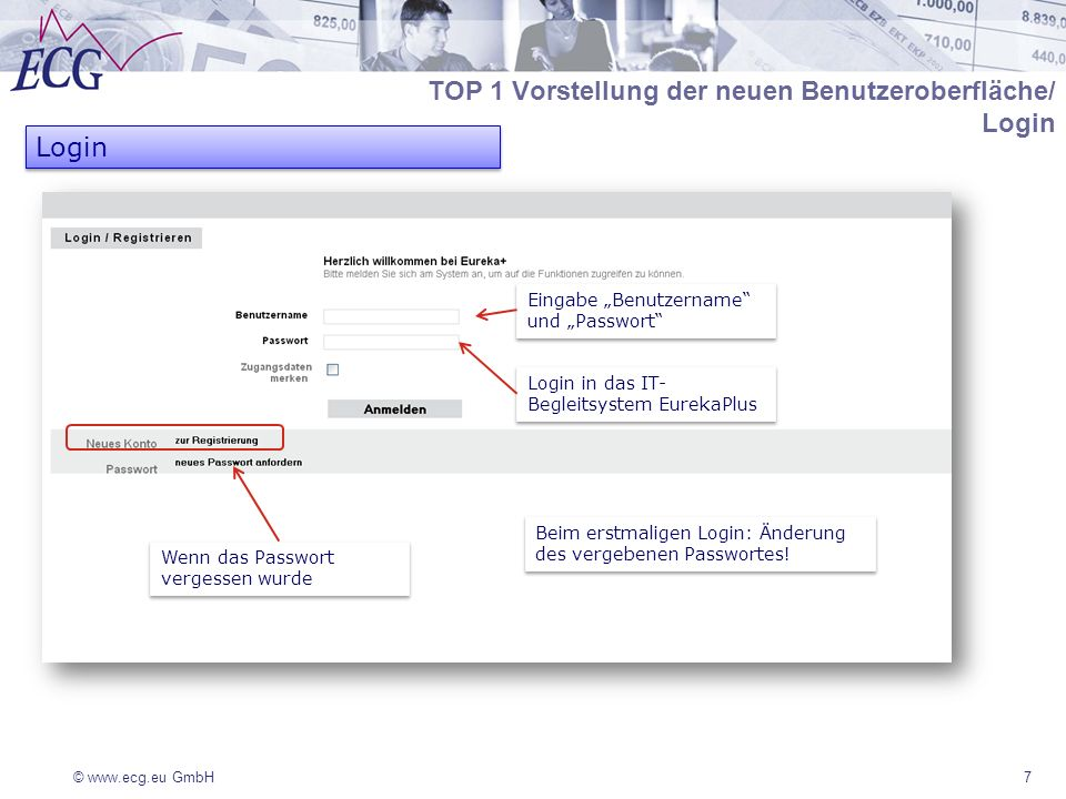TOP 1 Vorstellung der neuen Benutzeroberfläche/ Login