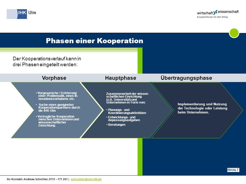Phasen einer Kooperation