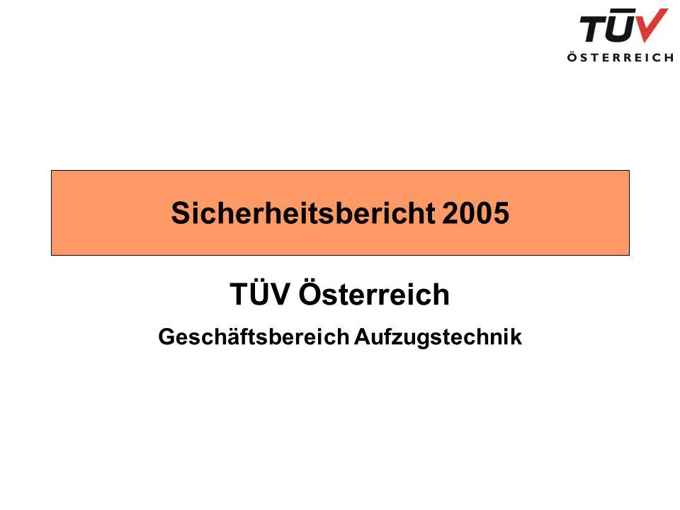 TÜV Österreich Geschäftsbereich Aufzugstechnik