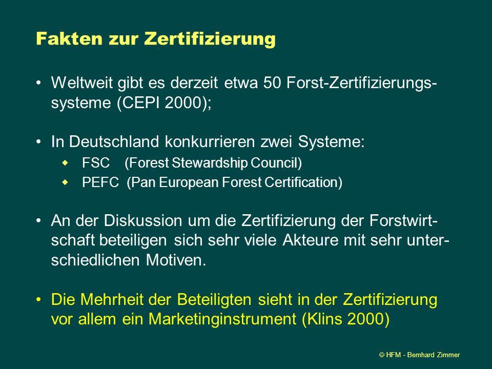 Fakten zur Zertifizierung