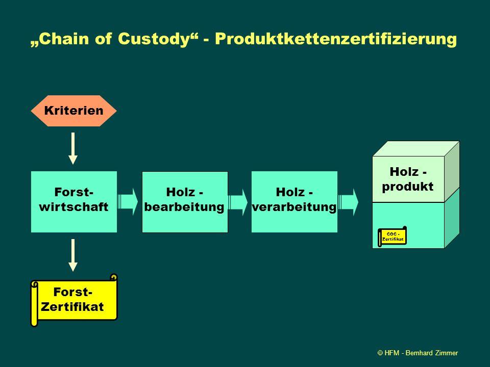 """Chain of Custody - Produktkettenzertifizierung"