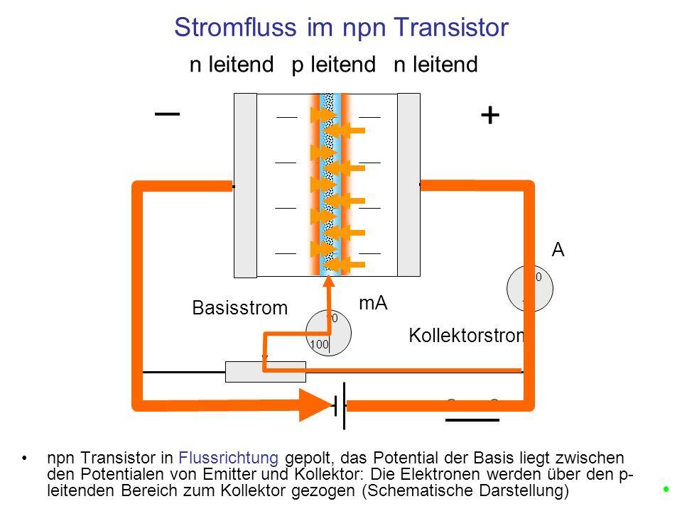 Stromfluss im npn Transistor
