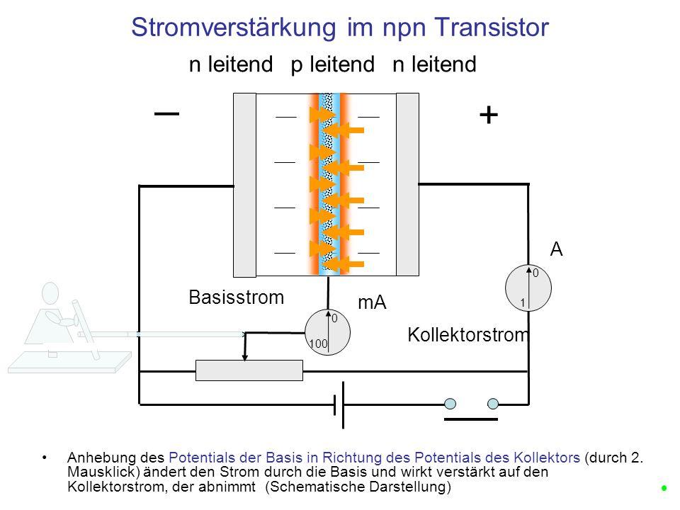Stromverstärkung im npn Transistor