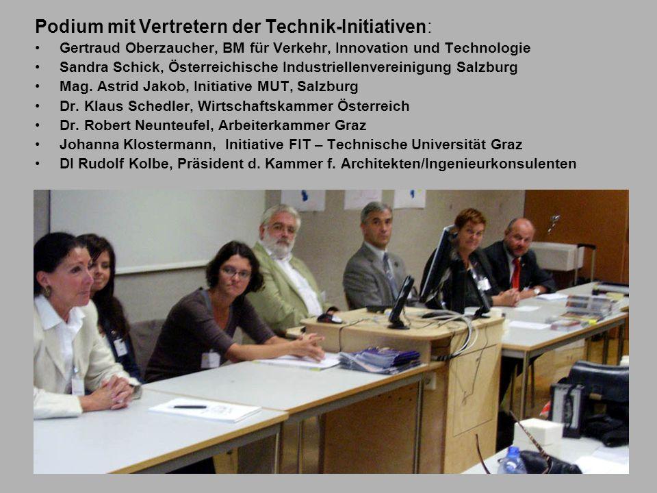 Podium mit Vertretern der Technik-Initiativen: