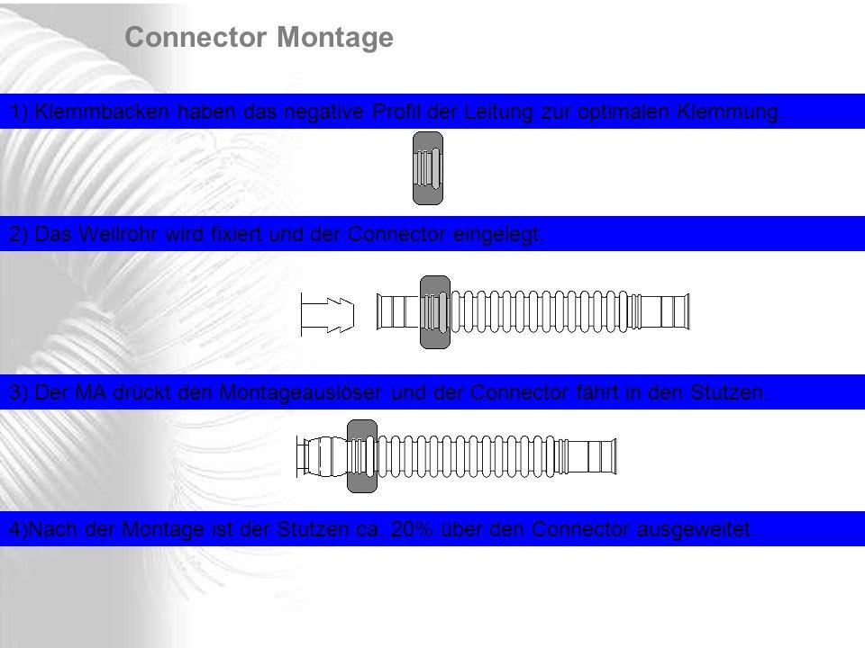 Connector Montage 1) Klemmbacken haben das negative Profil der Leitung zur optimalen Klemmung.