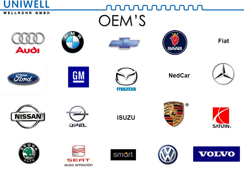 OEM End-customers OEM'S Fiat NedCar ISUZU