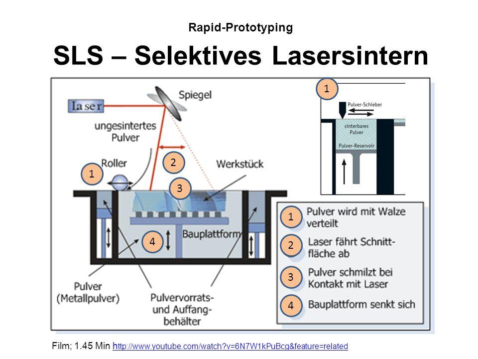 SLS – Selektives Lasersintern