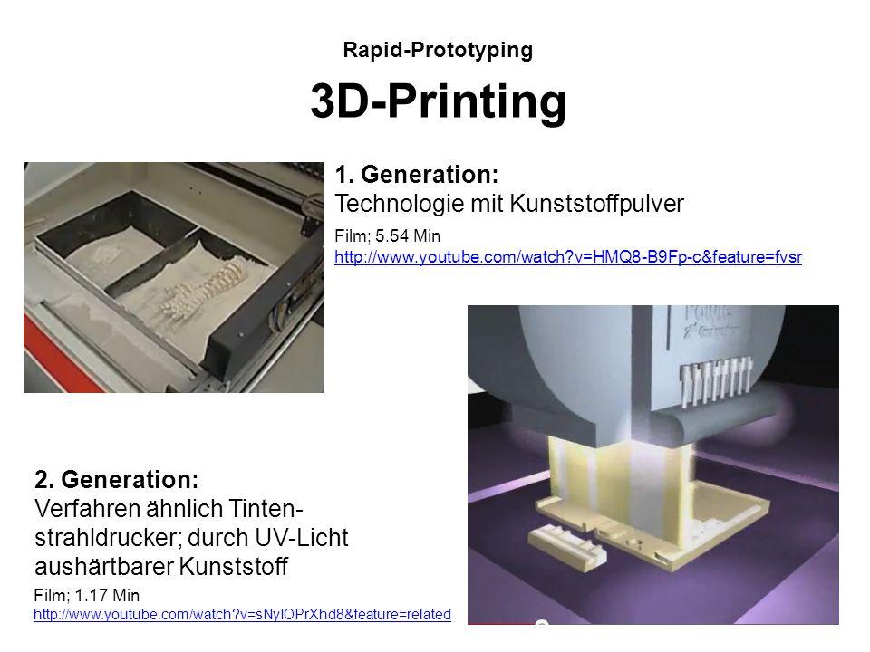 3D-Printing 1. Generation: Technologie mit Kunststoffpulver