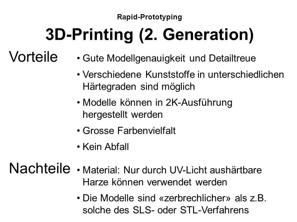 3D-Printing (2. Generation)