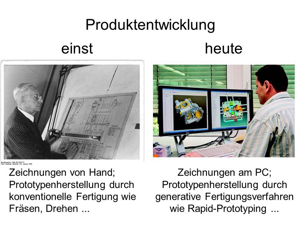 Produktentwicklung einst heute