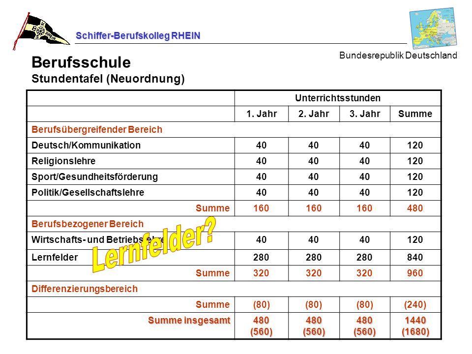 Lernfelder Berufsschule Stundentafel (Neuordnung)
