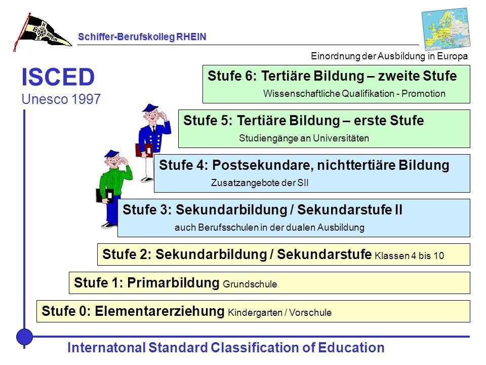 Einordnung der Ausbildung in Europa