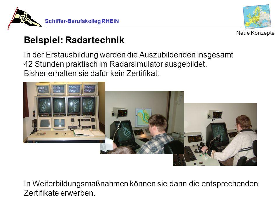 Beispiel: Radartechnik