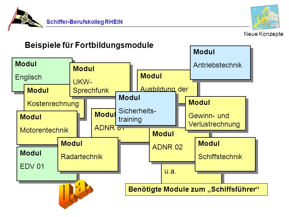 u.a. Beispiele für Fortbildungsmodule Modul Antriebstechnik