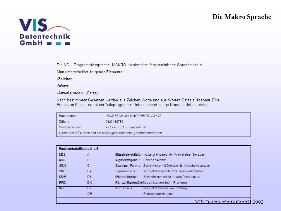 Die Makro Sprache VIS Datentechnik GmbH 2002
