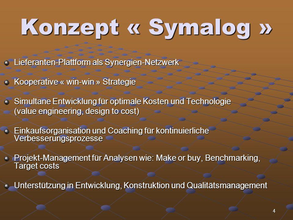 Konzept « Symalog » Lieferanten-Plattform als Synergien-Netzwerk