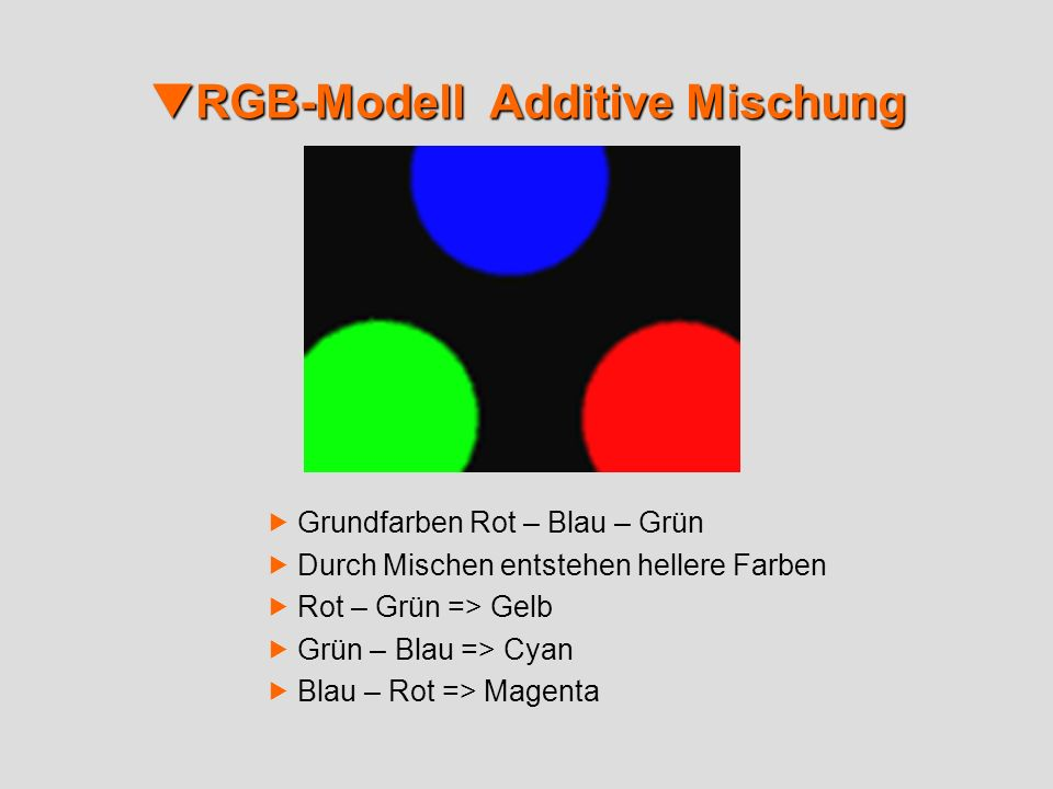 RGB-Modell Additive Mischung