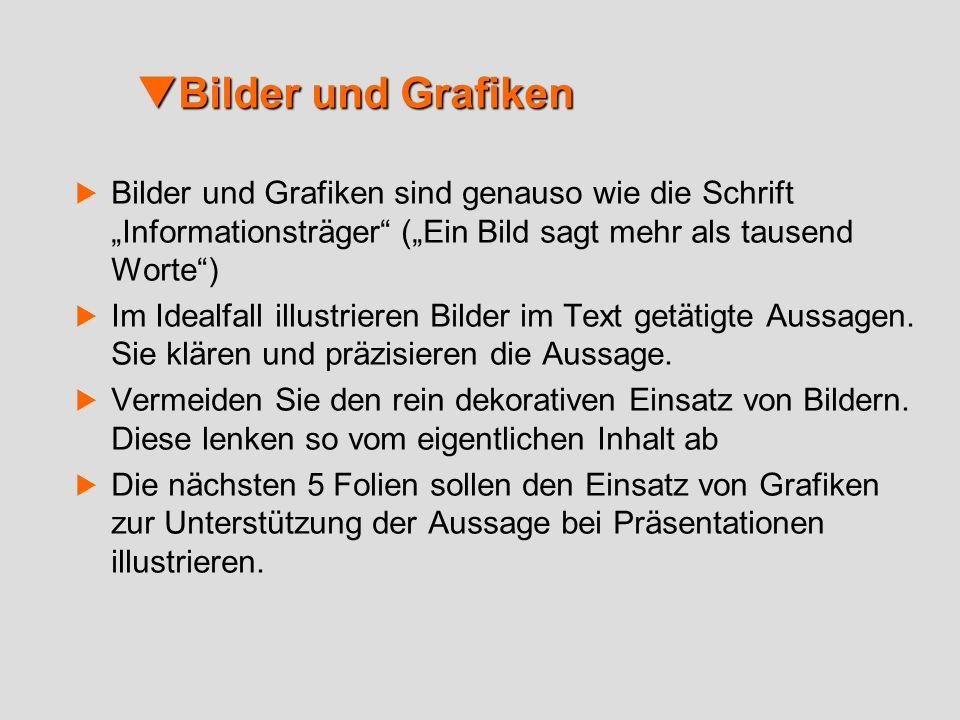 """Bilder und GrafikenBilder und Grafiken sind genauso wie die Schrift """"Informationsträger (""""Ein Bild sagt mehr als tausend Worte )"""