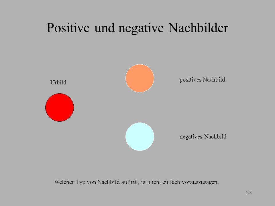 Positive und negative Nachbilder