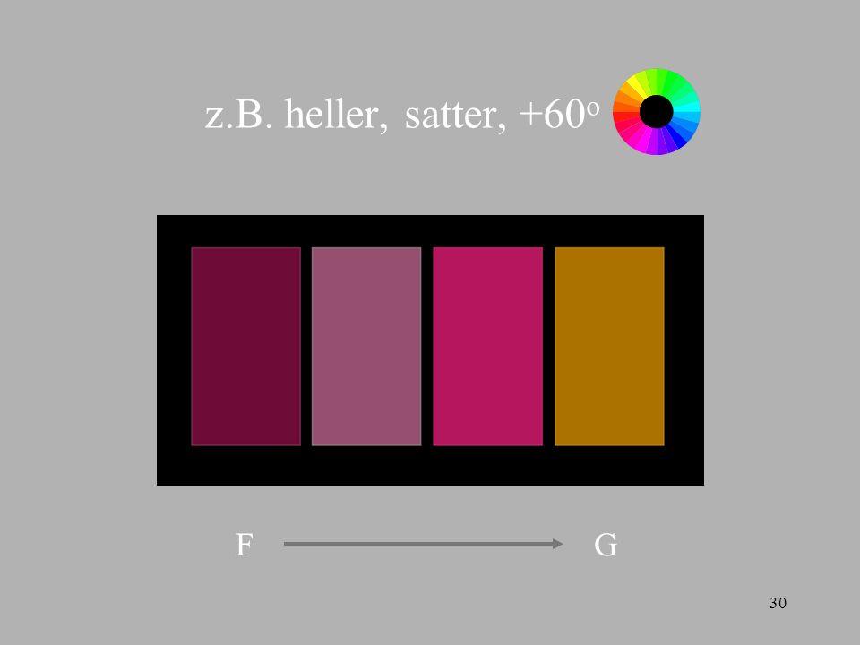 z.B. heller, satter, +60o F G
