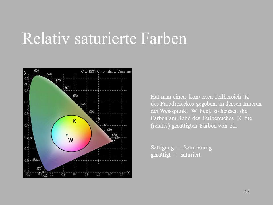 Relativ saturierte Farben
