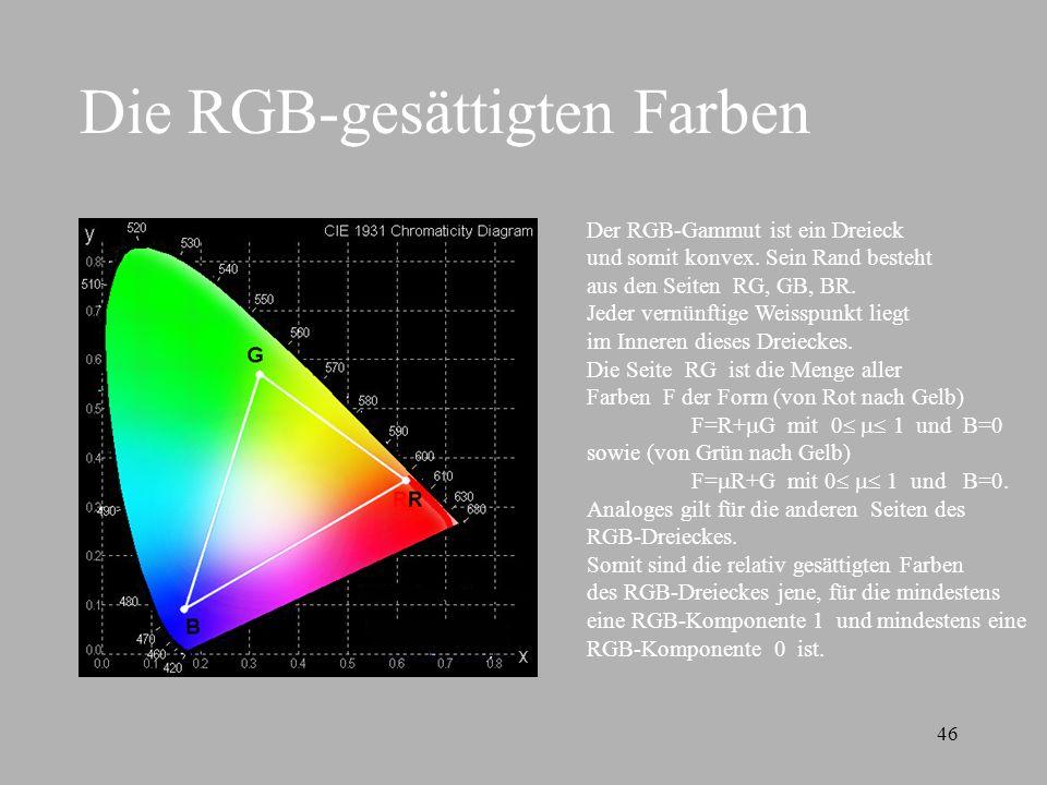 Die RGB-gesättigten Farben