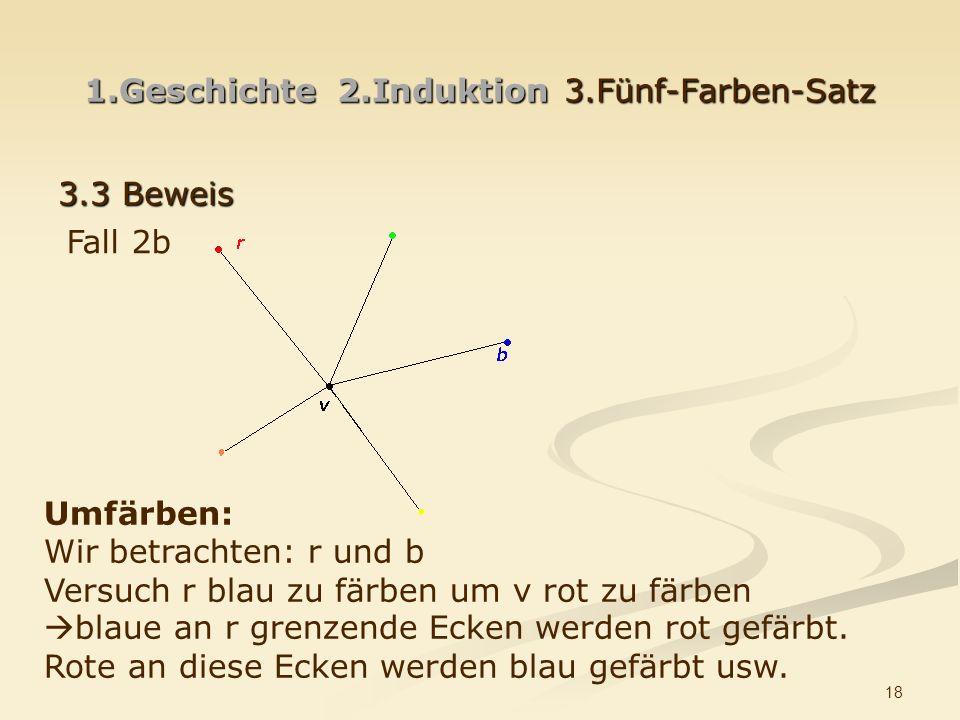 1.Geschichte 2.Induktion 3.Fünf-Farben-Satz