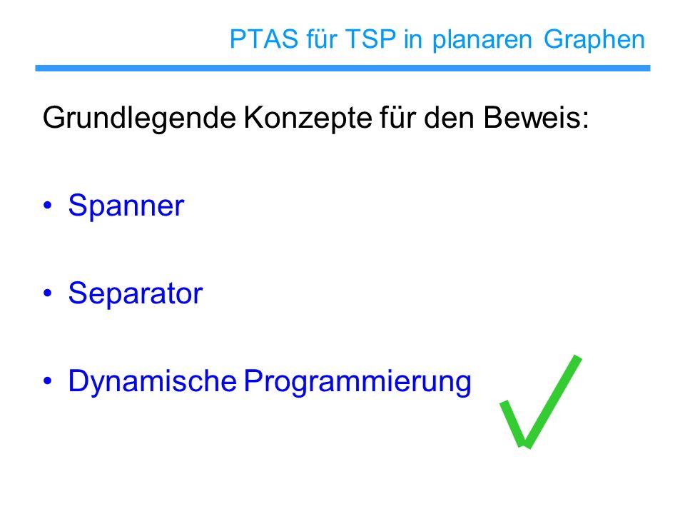 PTAS für TSP in planaren Graphen