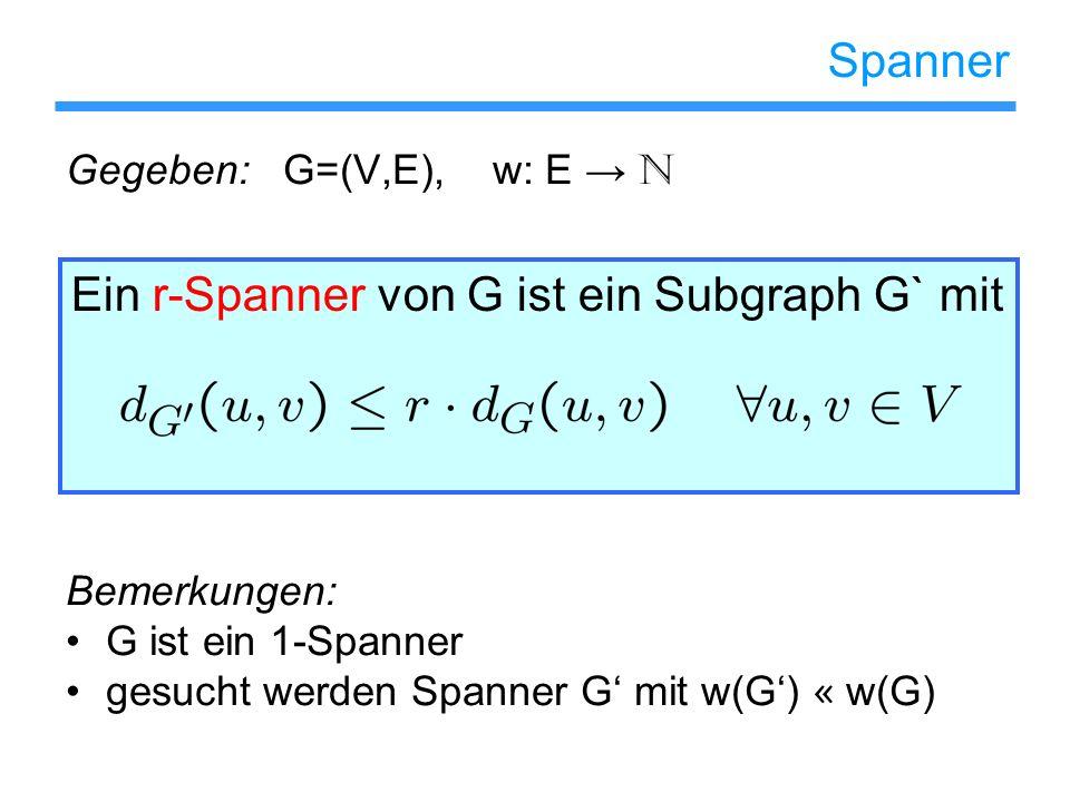 Ein r-Spanner von G ist ein Subgraph G` mit