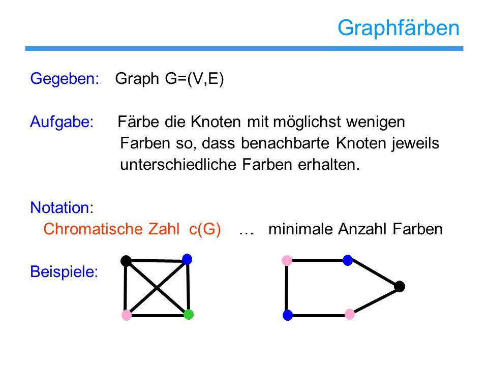 Graphfärben Gegeben: Graph G=(V,E)