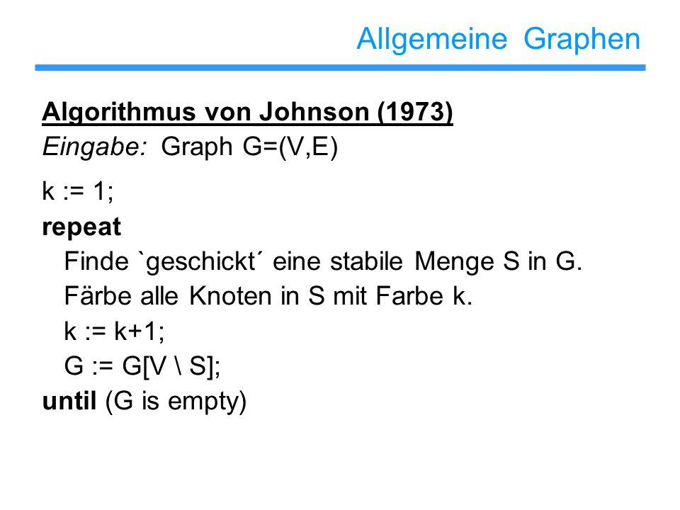 Allgemeine Graphen Algorithmus von Johnson (1973)