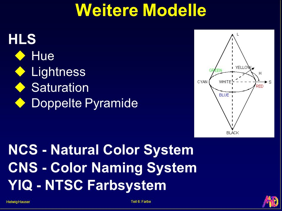 Weitere Modelle HLS NCS - Natural Color System