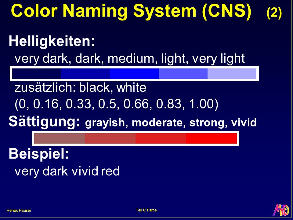 Color Naming System (CNS) (2)