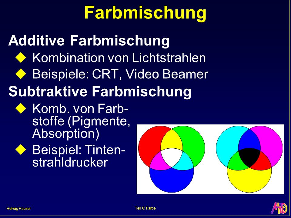 Farbmischung Additive Farbmischung Subtraktive Farbmischung