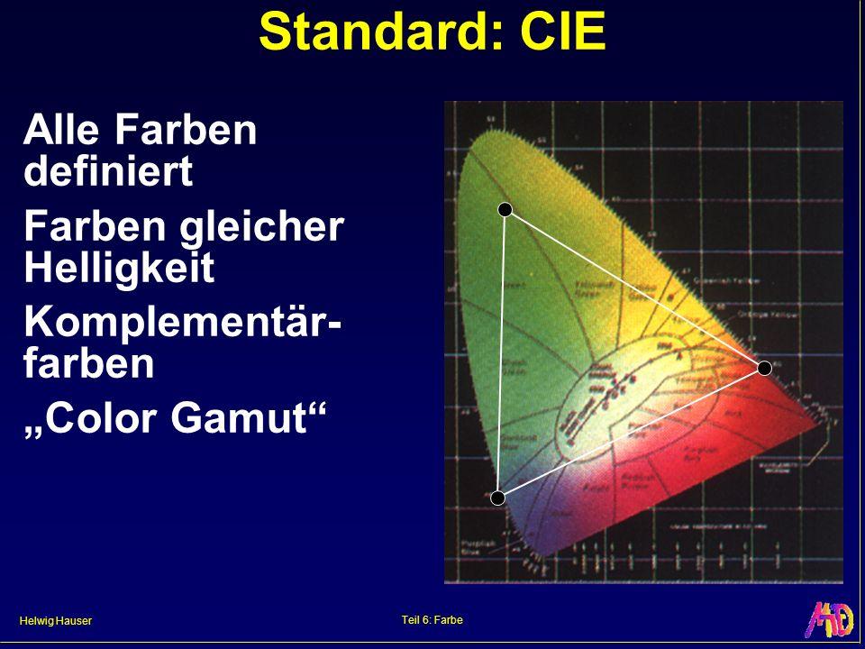 Standard: CIE Alle Farben definiert Farben gleicher Helligkeit