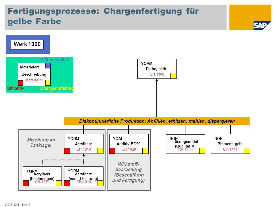 Fertigungsprozesse: Chargenfertigung für gelbe Farbe