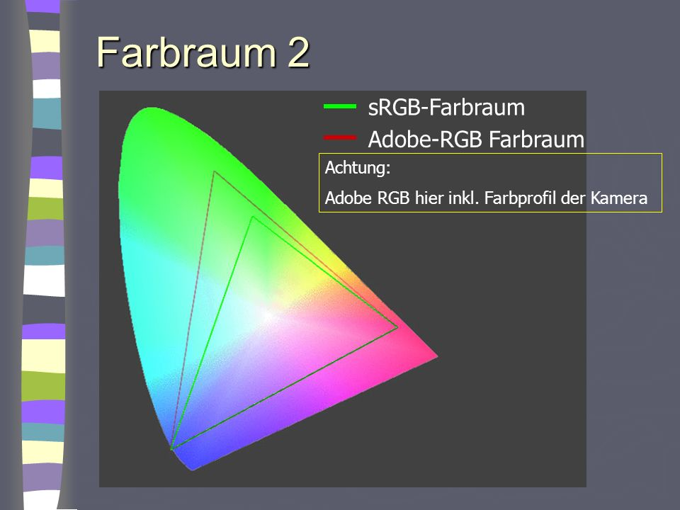 Farbraum 2 sRGB-Farbraum Adobe-RGB Farbraum Achtung: