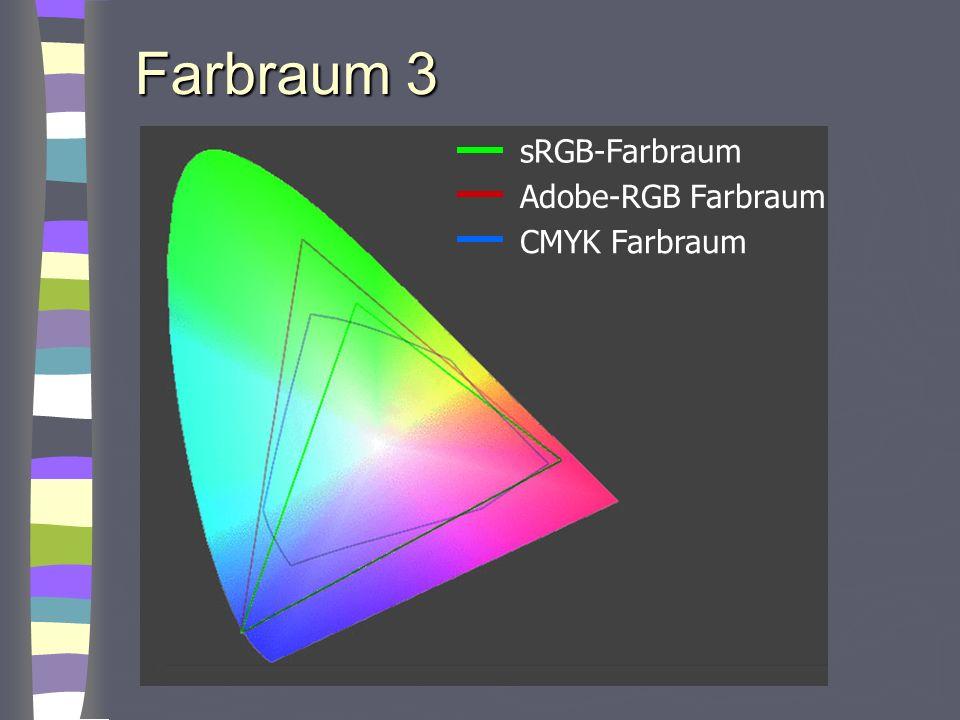 Farbraum 3 sRGB-Farbraum Adobe-RGB Farbraum CMYK Farbraum