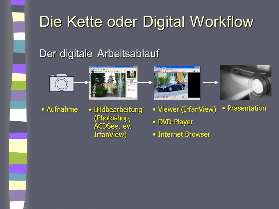 Die Kette oder Digital Workflow