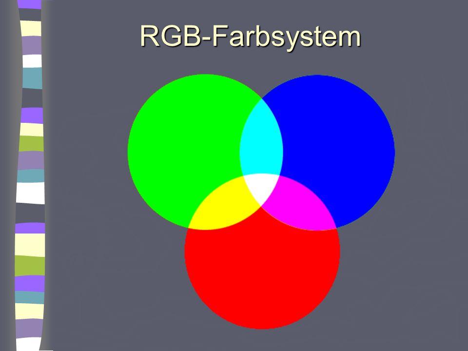 RGB-Farbsystem Zu den theoretischen Grundlagen
