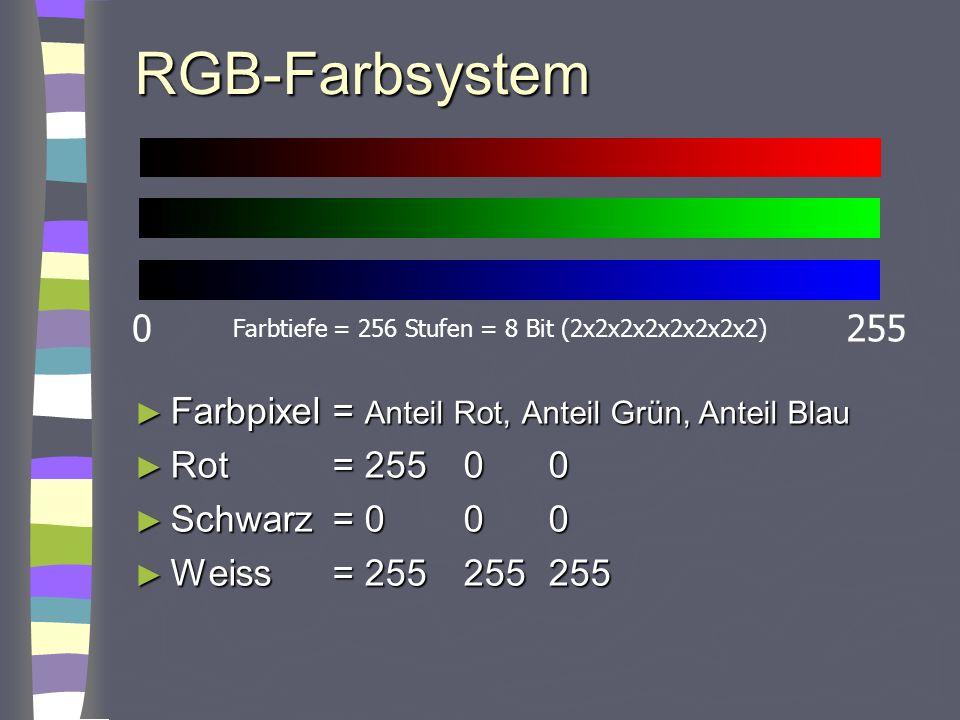 RGB-Farbsystem 255 Farbpixel = Anteil Rot, Anteil Grün, Anteil Blau