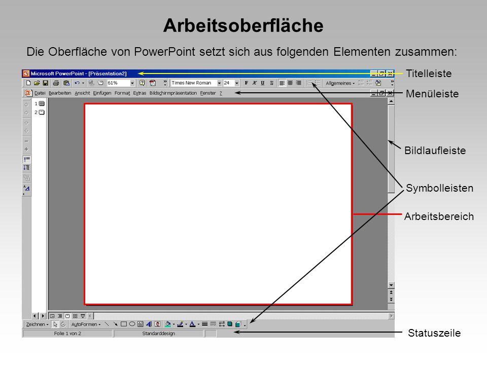 Arbeitsoberfläche Die Oberfläche von PowerPoint setzt sich aus folgenden Elementen zusammen: Titelleiste.