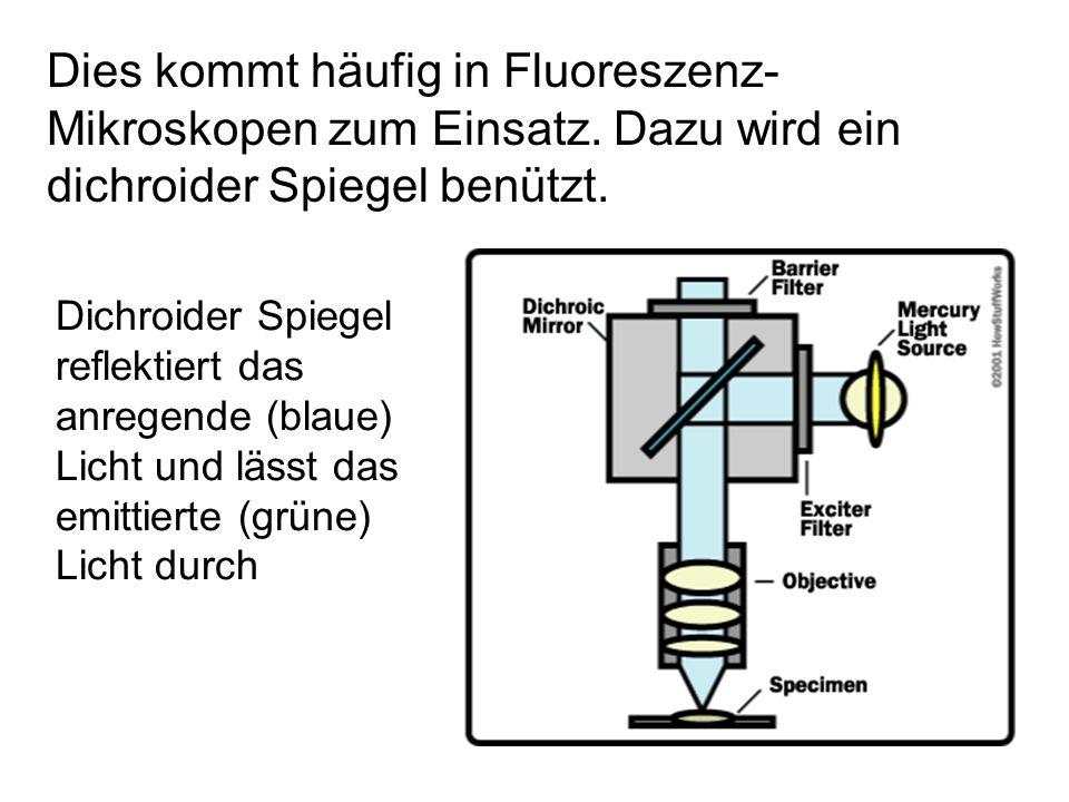 Dies kommt häufig in Fluoreszenz-Mikroskopen zum Einsatz