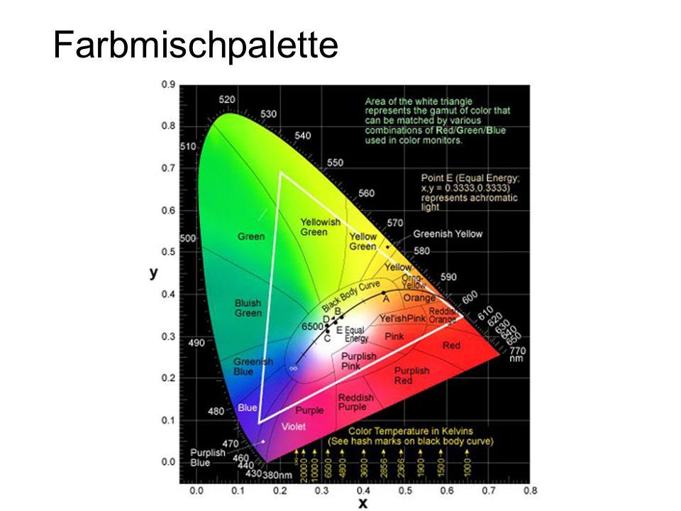 Farbmischpalette
