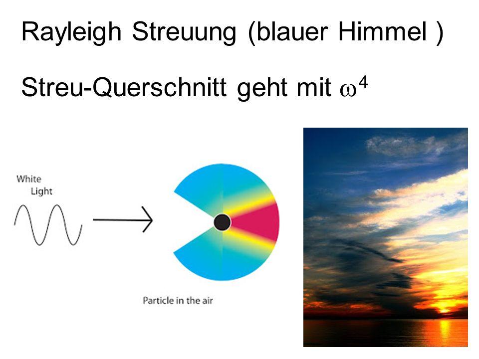 Rayleigh Streuung (blauer Himmel )