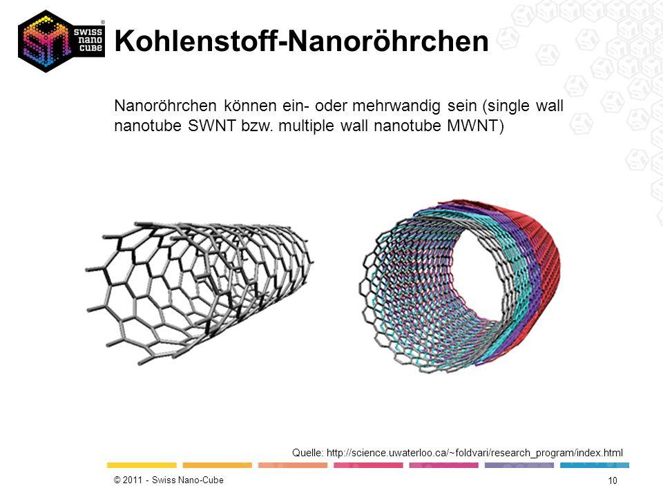 Kohlenstoff-Nanoröhrchen