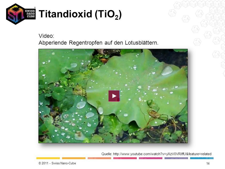 Titandioxid (TiO2) Die beiden animierten Bilder verdeutlichen den Unterschied zweier Oberflächen. Links ohne, rechts mit TiO2 :