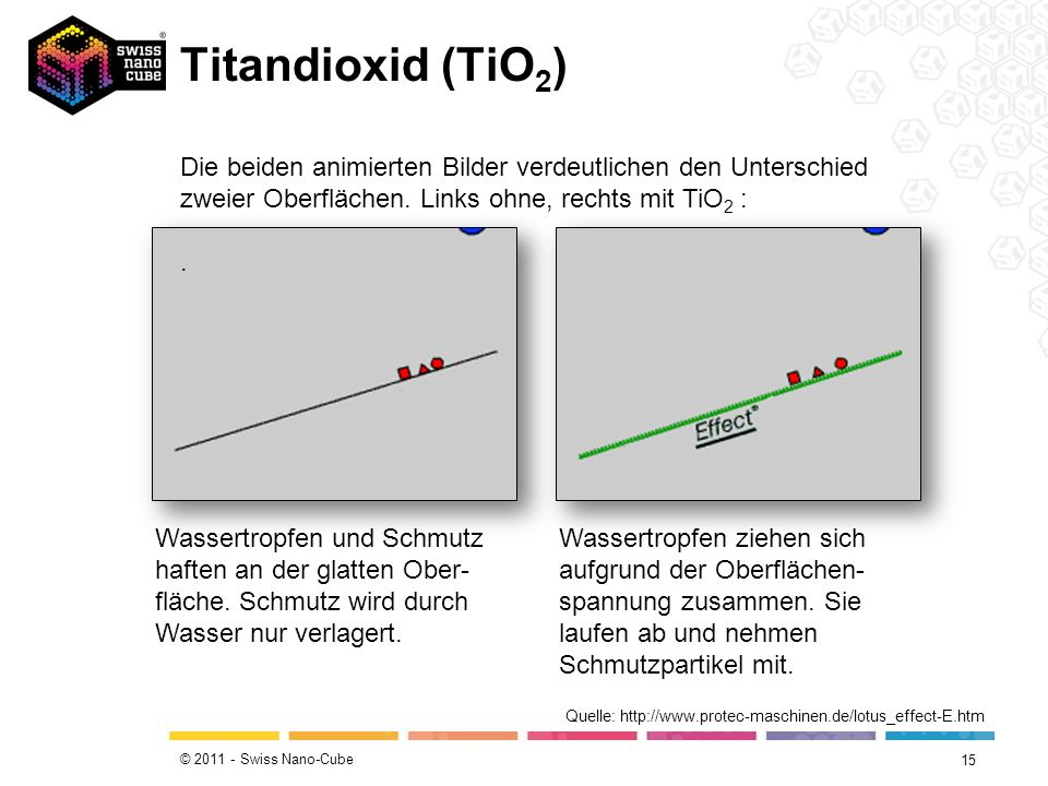 Titandioxid (TiO2) Video: