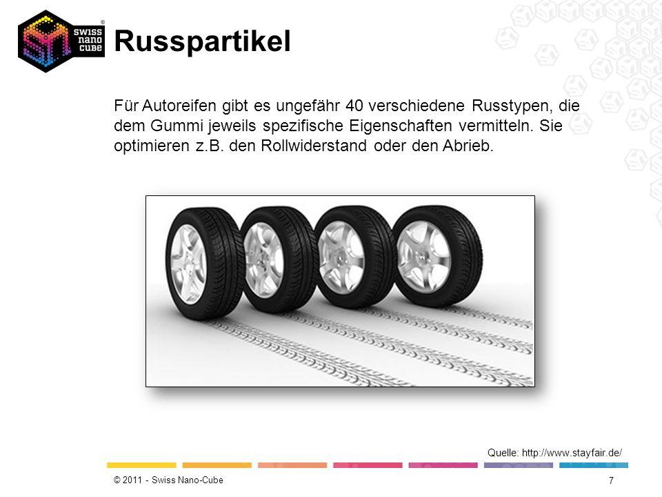 RusspartikelRusspartikel dienen auch als schwarzes Pigment in Farben und Lacken.