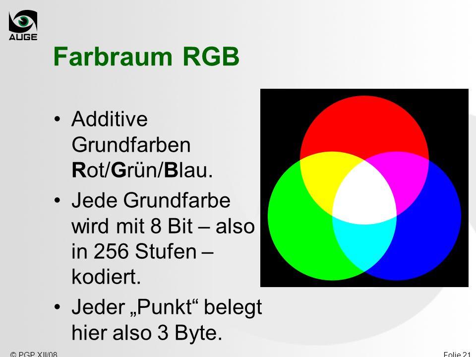 Farbraum RGB Additive Grundfarben Rot/Grün/Blau.